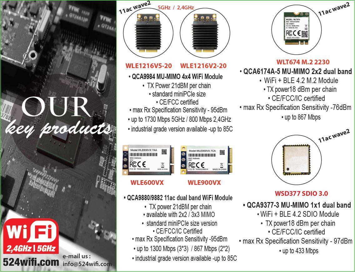 M2M Wi-Fi + Bluetooh modules