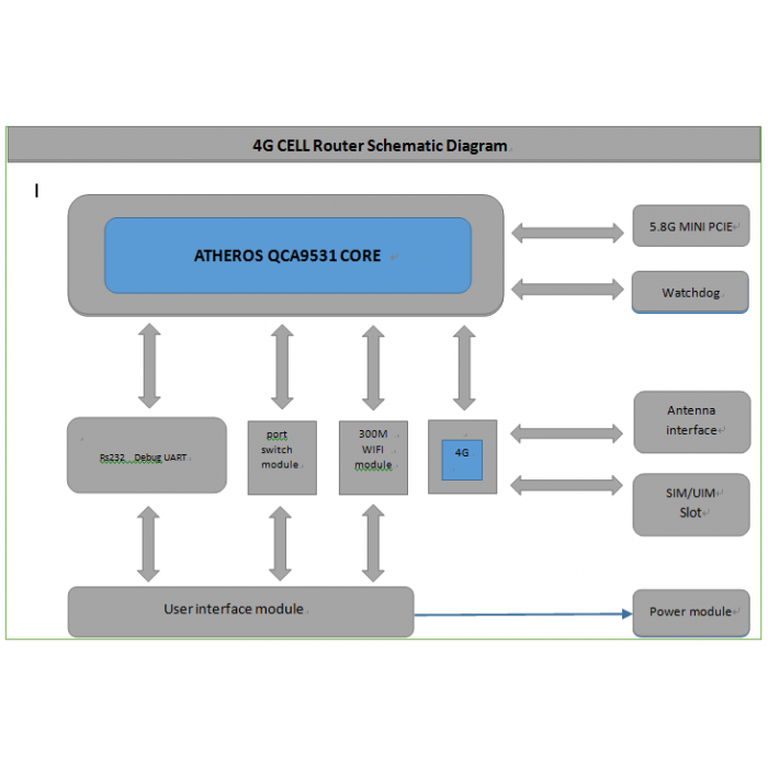 Signal blocker SYDENHAM - WiFi 3G/4G High Power Mobile Phone Blocker with 8 Powerful Antennas